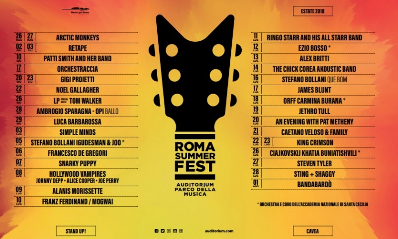 Flyer of the Roma Summer Fest 2018